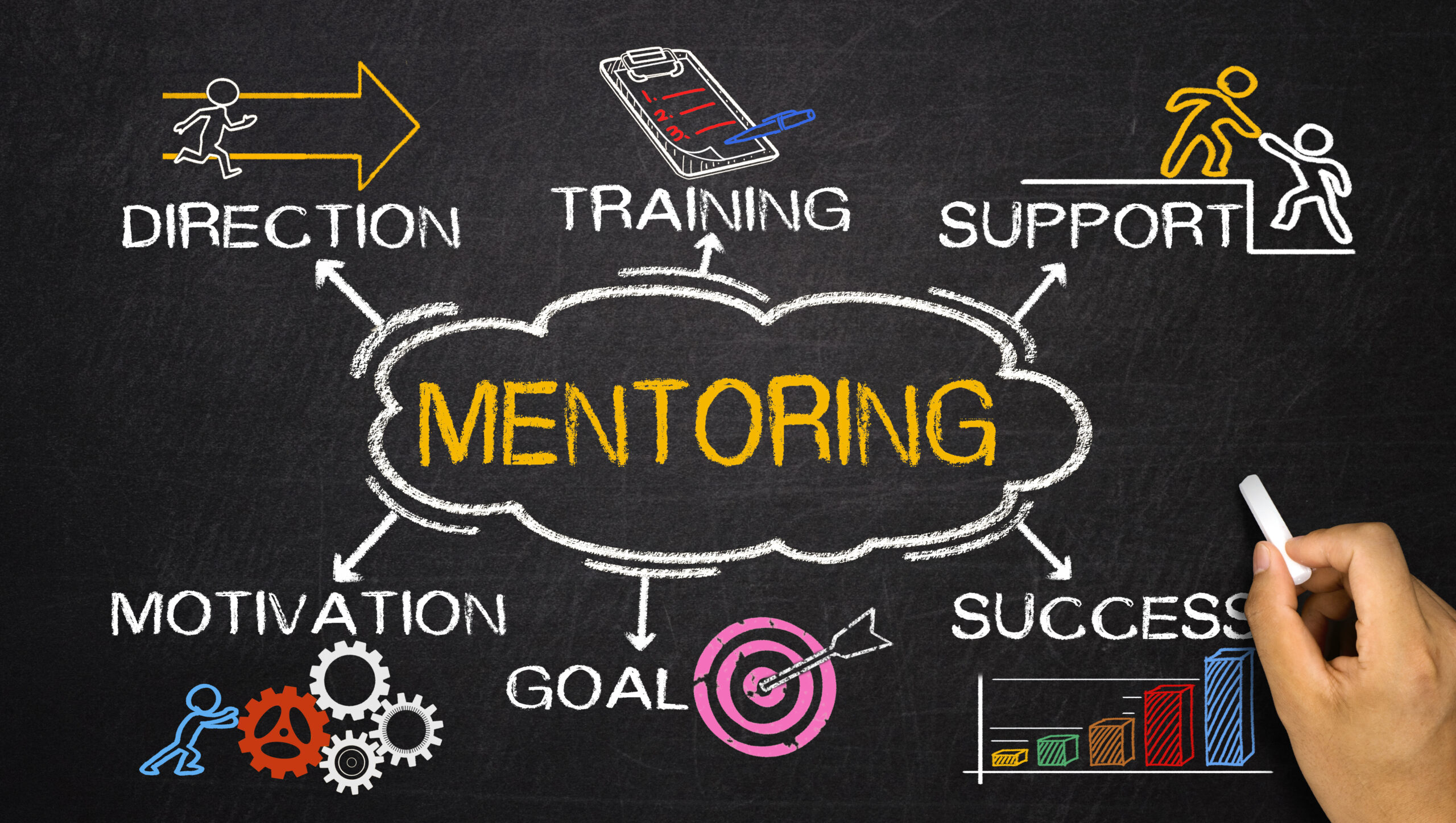 The Power of Mentorship: How to Seek it Out